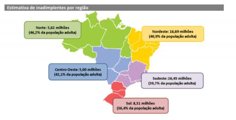 inadimplente regiões brasileiras